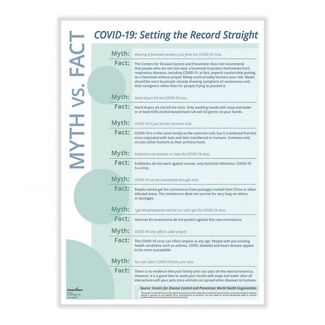 Coronavirus Fact Vs Myth - Poster