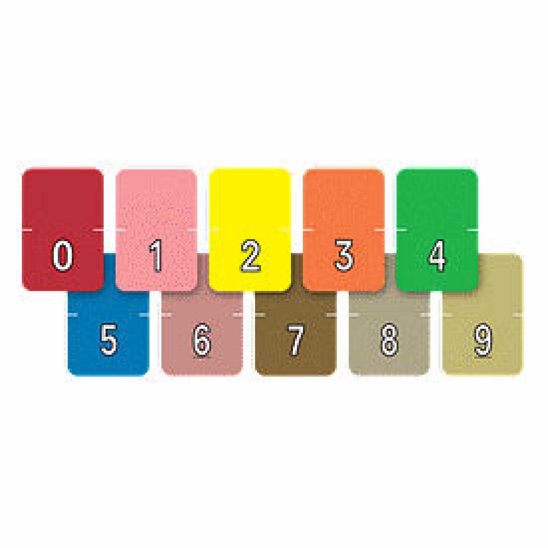 Top Tab Labels (Item#M5516) - Business Checks Supplies  - Business Checks